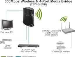 Wireless Bridge example