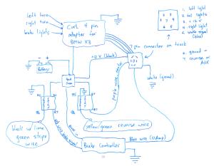 E83 trailer wiring diagram